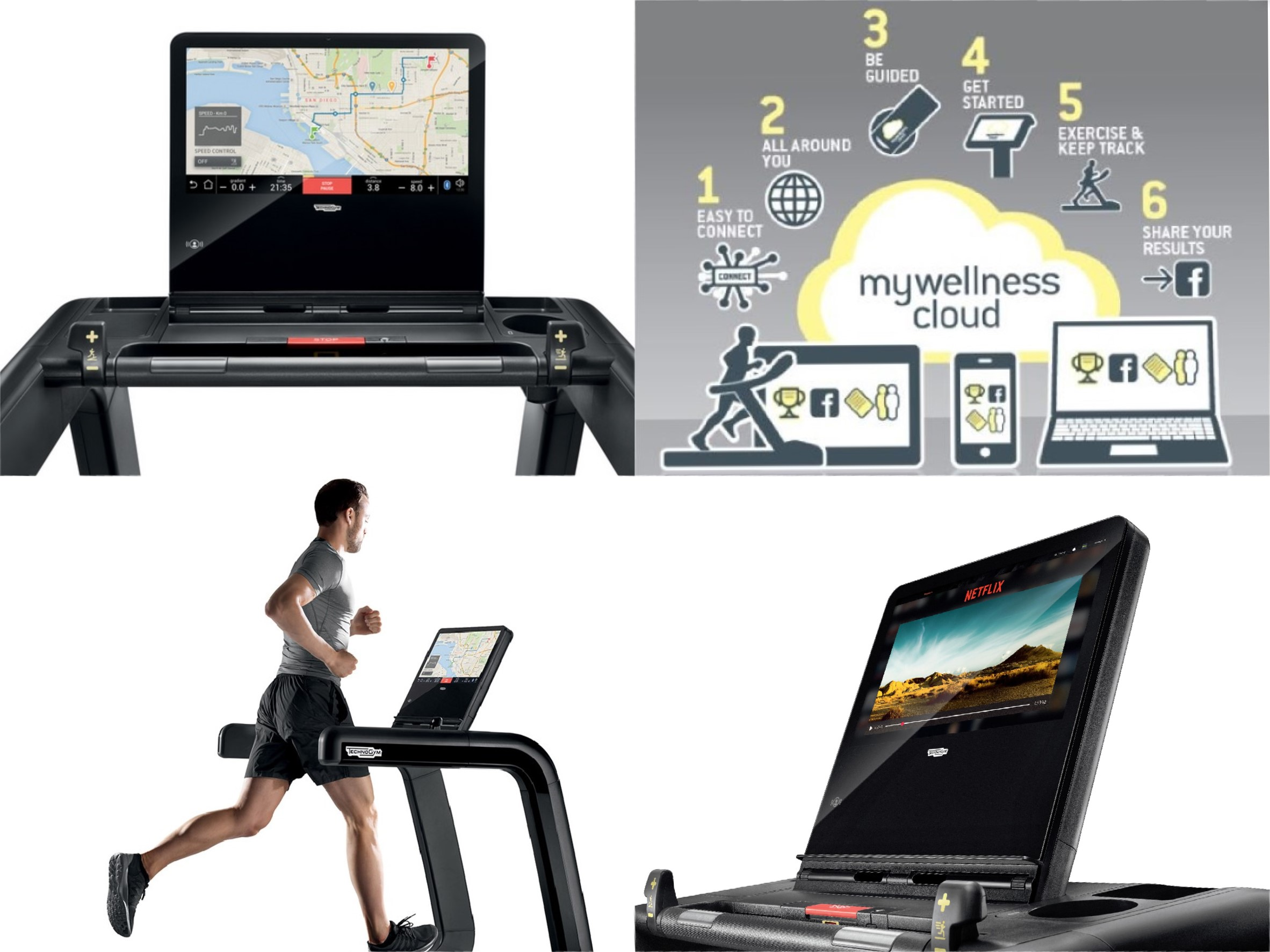 Fitenss 2.0 - The Future of Fitness